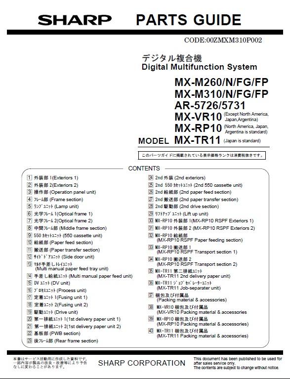 سرویس منوال شارپ AR-5726_AR-5731 (2)